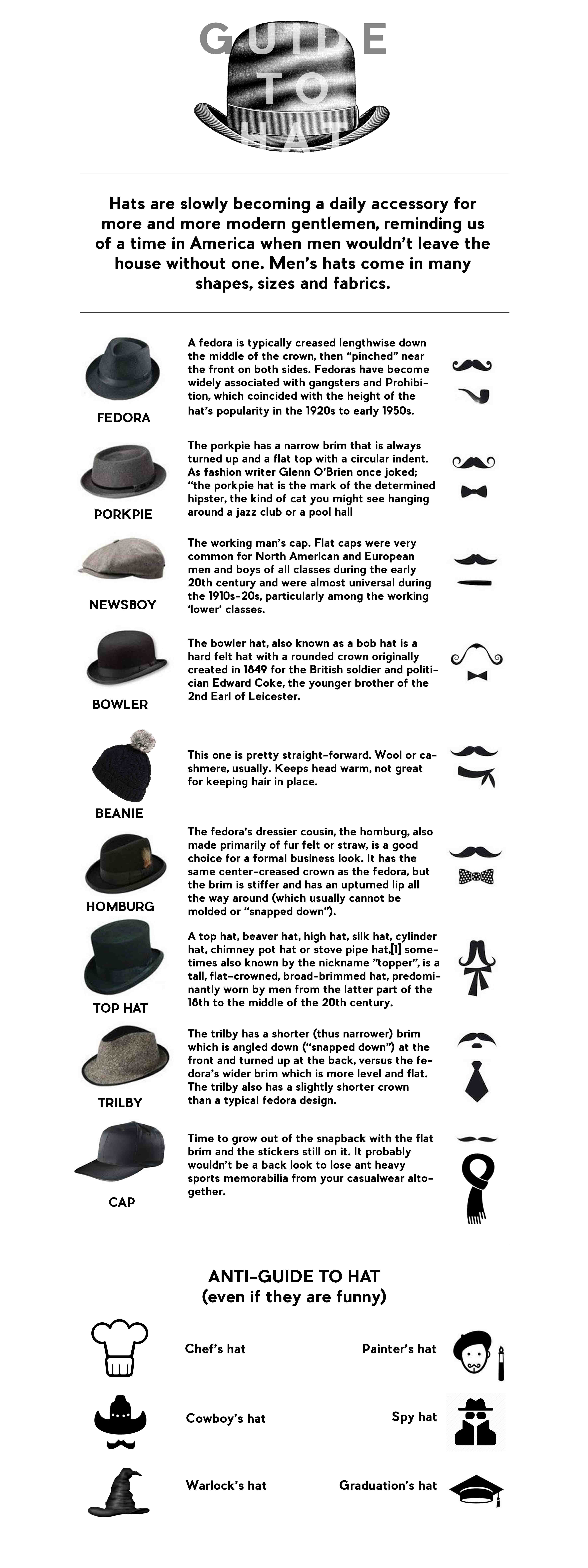 GUIDE TO HAT